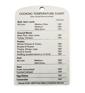 Stainless Steel Cooking Temperature Magnet Image