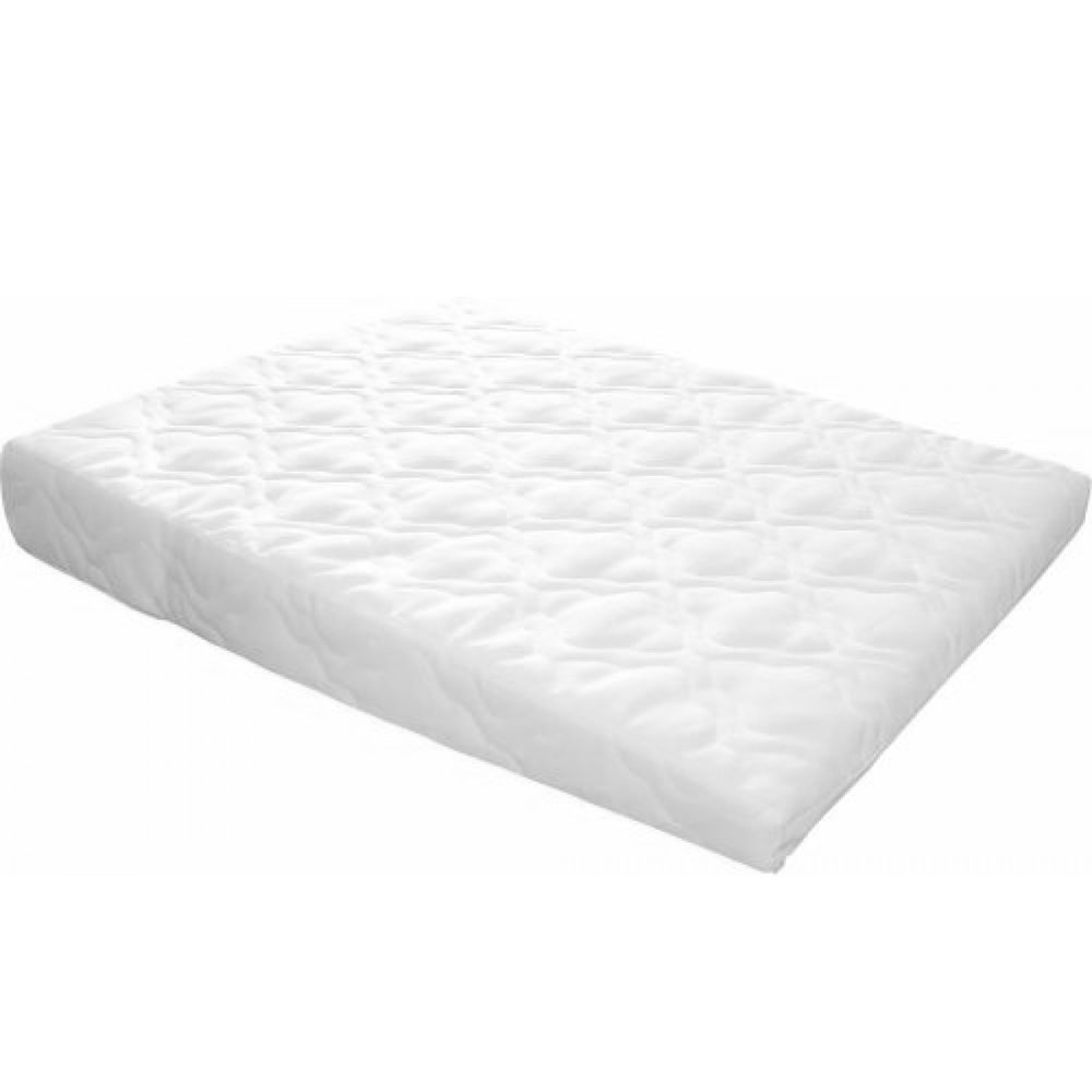 Acid Reflux Pillow In Bed Pillows