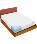 Bed Bug Blockade Mattress Covers