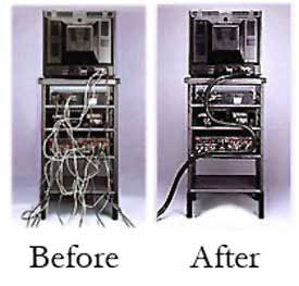 How to Organize Your Cords