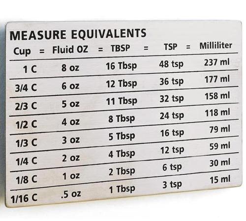 Stainless Steel Measure Equivalents Magnet In Refrigerator