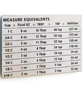 Stainless Steel Measure Equivalents Magnet Image